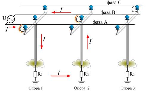 Электрическая схема установки